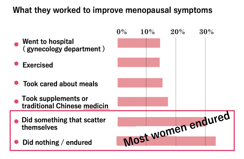 "Chebura ""Look back on menopausal period"" questionnaire 2014"